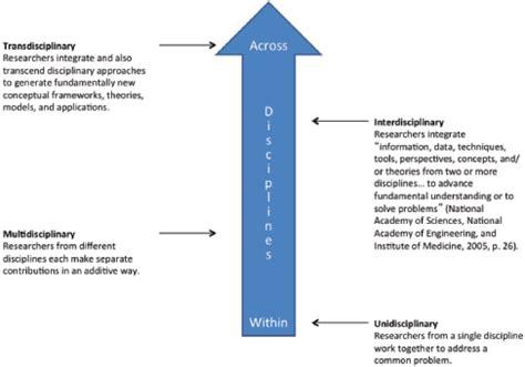 Sample Argumentative Essay Skills vs Knowledge in